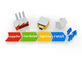 12305864-gestion-smc-supply-chain[1]